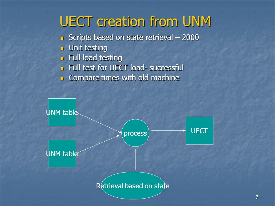 7 UECT creation from UNM Scripts based on state retrieval – 2000 Scripts based on state retrieval – 2000 Unit testing Unit testing Full load testing Full load testing Full test for UECT load- successful Full test for UECT load- successful Compare times with old machine Compare times with old machine UNM table UECT process Retrieval based on state