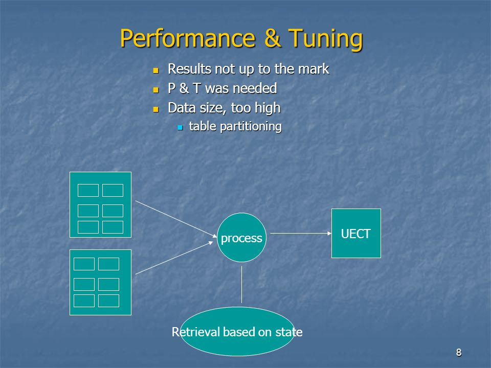 8 Performance & Tuning Results not up to the mark Results not up to the mark P & T was needed P & T was needed Data size, too high Data size, too high table partitioning table partitioning UECT process Retrieval based on state