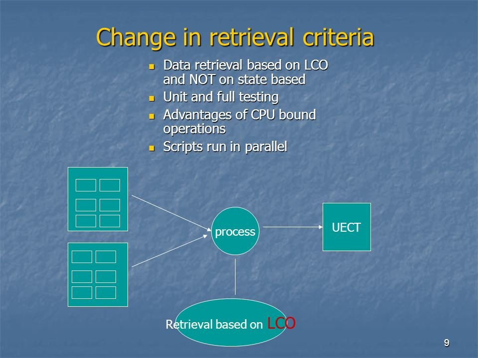 9 Change in retrieval criteria Data retrieval based on LCO and NOT on state based Data retrieval based on LCO and NOT on state based Unit and full testing Unit and full testing Advantages of CPU bound operations Advantages of CPU bound operations Scripts run in parallel Scripts run in parallel UECT process Retrieval based on LCO