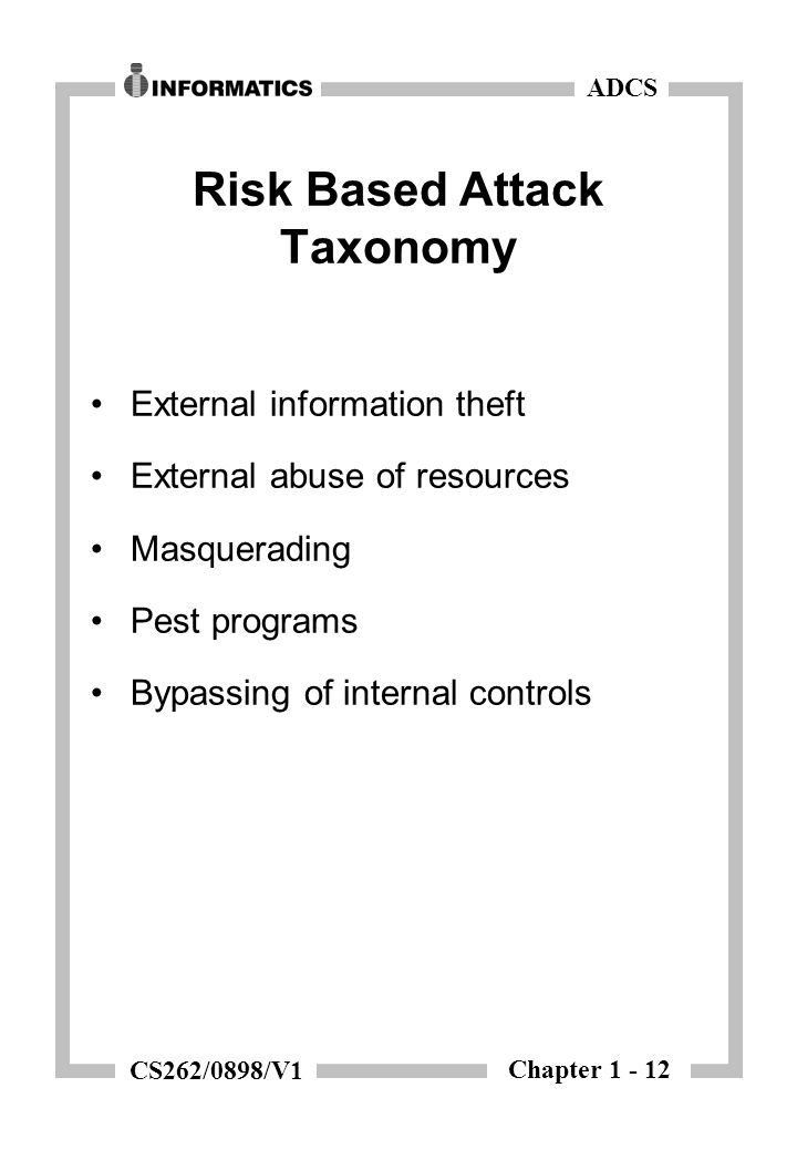 Chapter 1 - 12 ADCS CS262/0898/V1 Risk Based Attack Taxonomy External information theft External abuse of resources Masquerading Pest programs Bypassing of internal controls