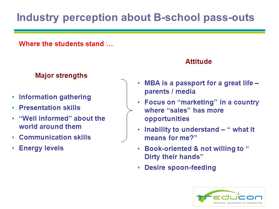 Industry perception about B-school pass-outs Major strengths Information gathering Presentation skills Well informed about the world around them Communication skills Energy levels Attitude MBA is a passport for a great life – parents / media Focus on marketing in a country where sales has more opportunities Inability to understand – what it means for me.