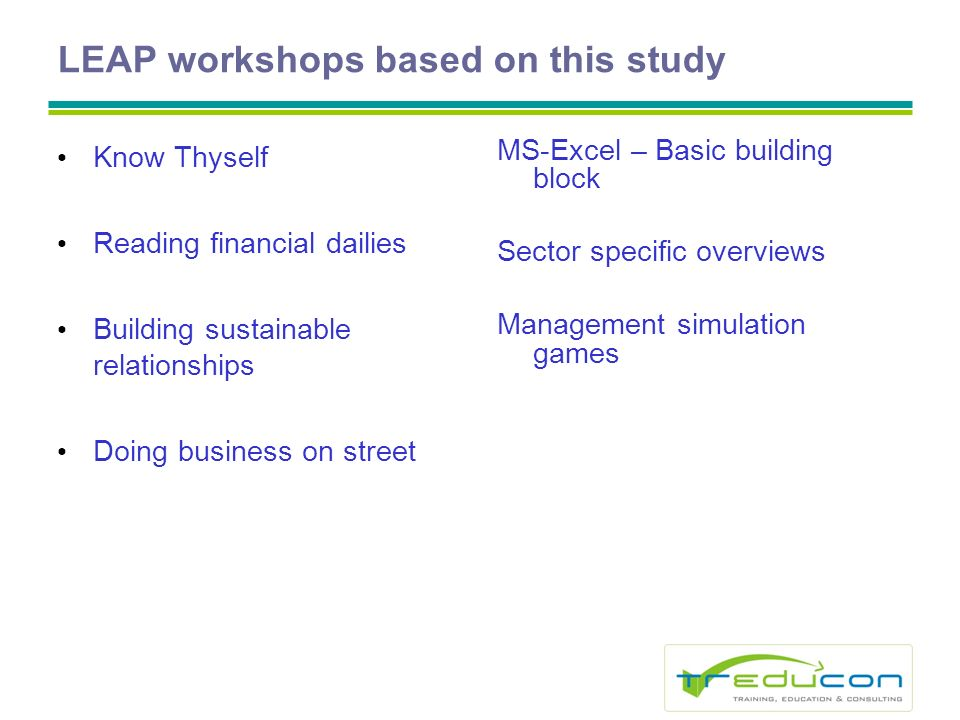LEAP workshops based on this study Know Thyself Reading financial dailies Building sustainable relationships Doing business on street MS-Excel – Basic building block Sector specific overviews Management simulation games