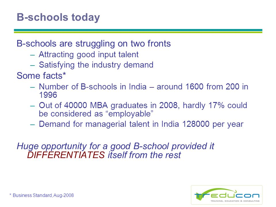 B-schools today B-schools are struggling on two fronts –Attracting good input talent –Satisfying the industry demand Some facts* –Number of B-schools in India – around 1600 from 200 in 1996 –Out of MBA graduates in 2008, hardly 17% could be considered as employable –Demand for managerial talent in India per year Huge opportunity for a good B-school provided it DIFFERENTIATES itself from the rest * Business Standard, Aug-2008