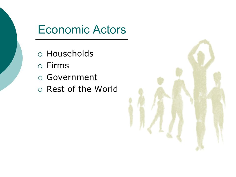 Economic Actors Households Firms Government Rest of the World