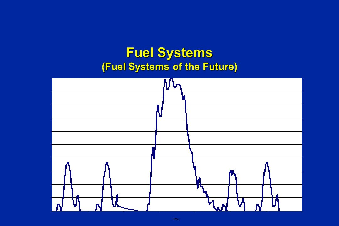 Fuel Systems (Fuel Systems of the Future)