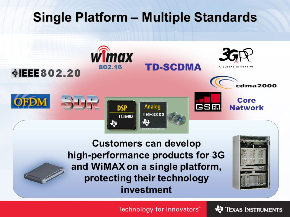 Single Platform – Multiple Standards Core Network TD-SCDMA Customers can develop high-performance products for 3G and WiMAX on a single platform, protecting their technology investment TCI6482 Analog TRF3XXX