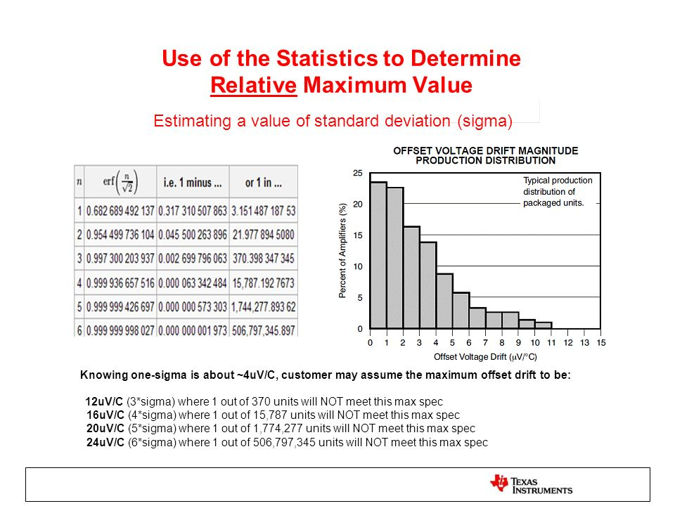 Use of the Statistics to Determine Relative Maximum Value Knowing one-sigma is about ~4uV/C, customer may assume the maximum offset drift to be: 12uV/C (3*sigma) where 1 out of 370 units will NOT meet this max spec 16uV/C (4*sigma) where 1 out of 15,787 units will NOT meet this max spec 20uV/C (5*sigma) where 1 out of 1,774,277 units will NOT meet this max spec 24uV/C (6*sigma) where 1 out of 506,797,345 units will NOT meet this max spec Estimating a value of standard deviation (sigma)