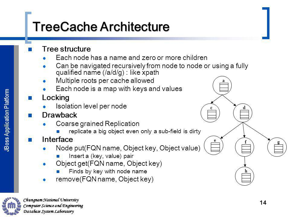 Chungnam National University Computer Science and Engineering Database System Laboratory JBoss Application ServerJBoss Application Platform TreeCache Architecture Tree structure Each node has a name and zero or more children Can be navigated recursively from node to node or using a fully qualified name (/a/d/g) : like xpath Multiple roots per cache allowed Each node is a map with keys and values Locking Isolation level per node Drawback Coarse grained Replication replicate a big object even only a sub-field is dirty Interface Node put(FQN name, Object key, Object value) Insert a (key, value) pair Object get(FQN name, Object key) Finds by key with node name remove(FQN name, Object key) 14 a dc e gf h