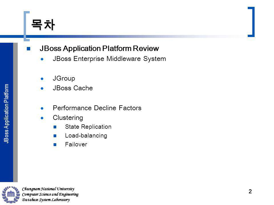 Chungnam National University Computer Science and Engineering Database System Laboratory JBoss Application ServerJBoss Application Platform JBoss Application Platform Review JBoss Enterprise Middleware System JGroup JBoss Cache Performance Decline Factors Clustering State Replication Load-balancing Failover 2