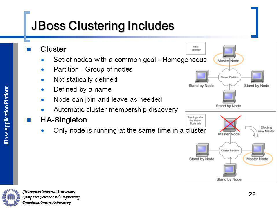 Chungnam National University Computer Science and Engineering Database System Laboratory JBoss Application ServerJBoss Application Platform JBoss Clustering Includes Cluster Set of nodes with a common goal - Homogeneous Partition - Group of nodes Not statically defined Defined by a name Node can join and leave as needed Automatic cluster membership discovery HA-Singleton Only node is running at the same time in a cluster 22