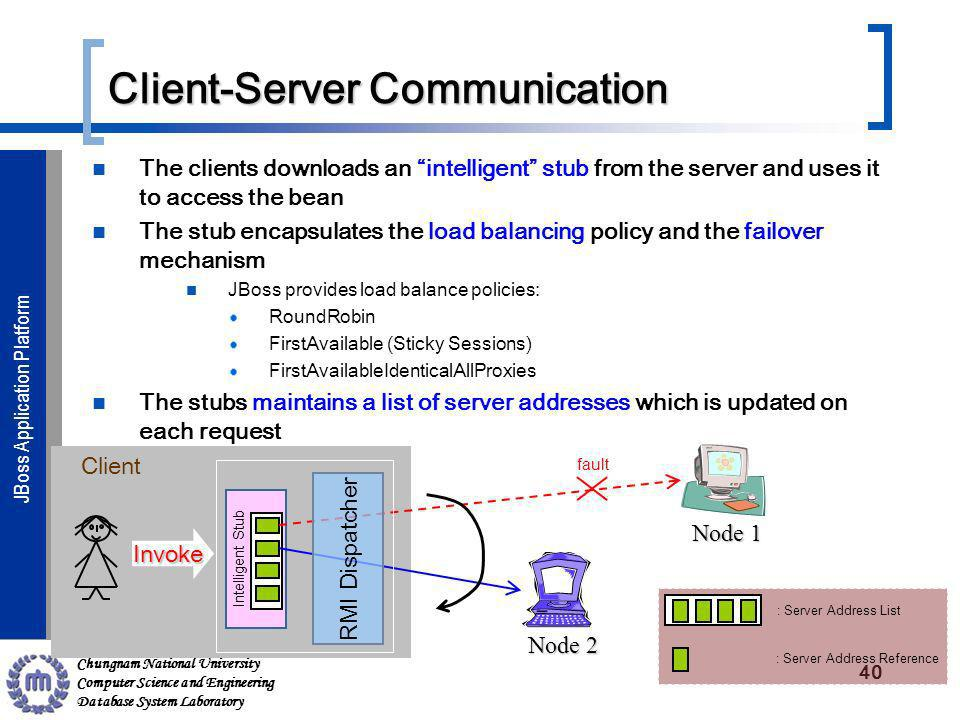 Chungnam National University Computer Science and Engineering Database System Laboratory JBoss Application ServerJBoss Application Platform Client-Server Communication The clients downloads an intelligent stub from the server and uses it to access the bean The stub encapsulates the load balancing policy and the failover mechanism JBoss provides load balance policies: RoundRobin FirstAvailable (Sticky Sessions) FirstAvailableIdenticalAllProxies The stubs maintains a list of server addresses which is updated on each request 40 Client Intelligent Stub : Server Address List : Server Address Reference Invoke Node 1 Node 2 RMI Dispatcher fault