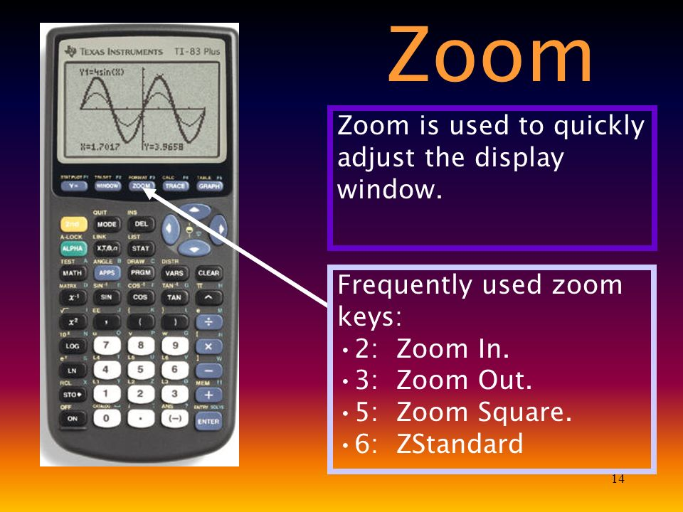 14 Zoom is used to quickly adjust the display window.