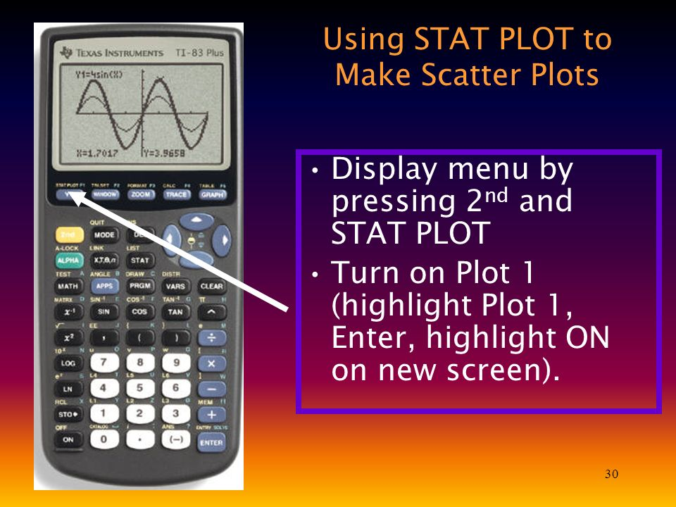 30 Using STAT PLOT to Make Scatter Plots Display menu by pressing 2 nd and STAT PLOT Turn on Plot 1 (highlight Plot 1, Enter, highlight ON on new screen).