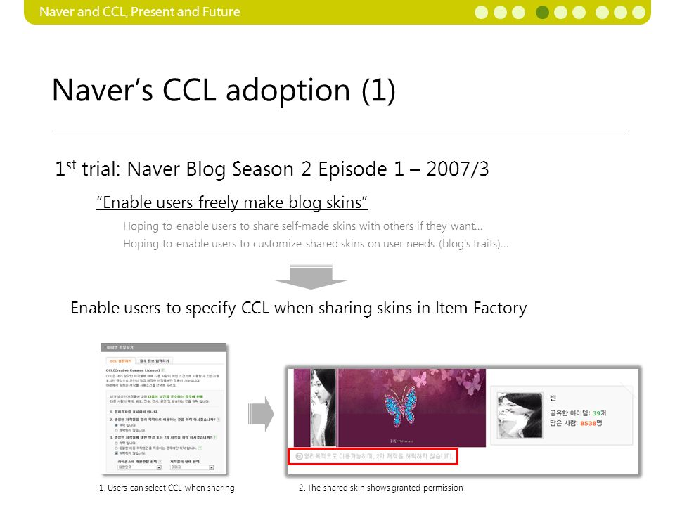 Navers CCL adoption (1) Naver and CCL, Present and Future Hoping to enable users to share self-made skins with others if they want...