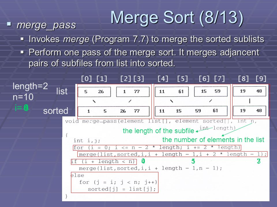 Merge Sort (8/13) merge_pass merge_pass Invokes merge (Program 7.7) to merge the sorted sublists Invokes merge (Program 7.7) to merge the sorted sublists Perform one pass of the merge sort.