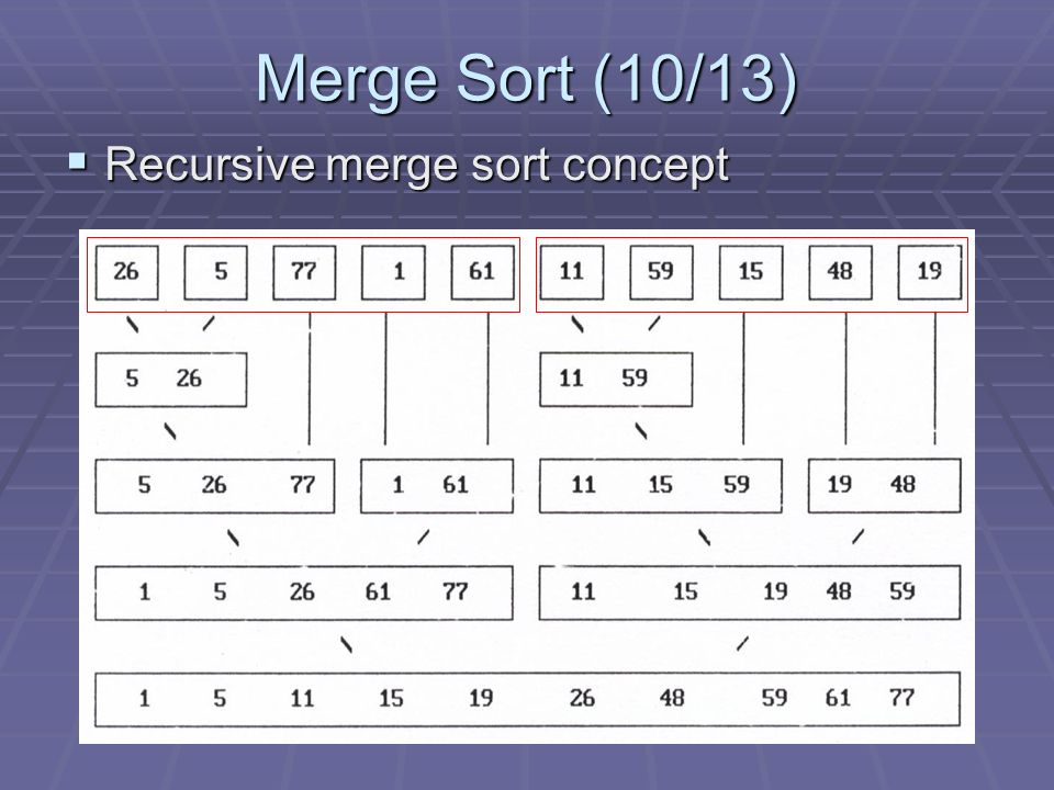 Merge Sort (10/13) Recursive merge sort concept Recursive merge sort concept