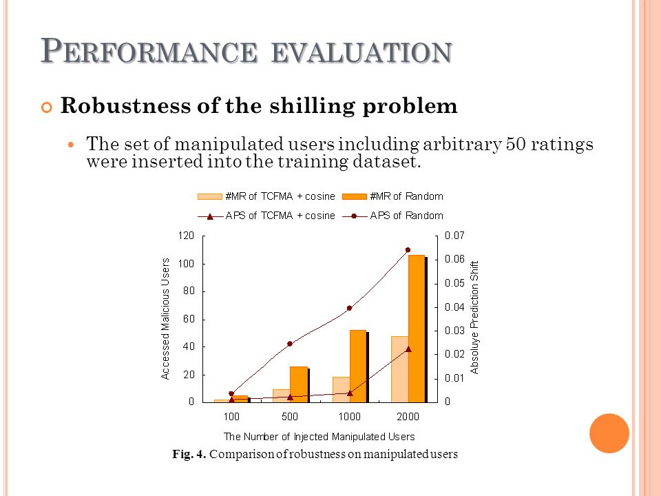 P ERFORMANCE EVALUATION Robustness of the shilling problem The set of manipulated users including arbitrary 50 ratings were inserted into the training dataset.