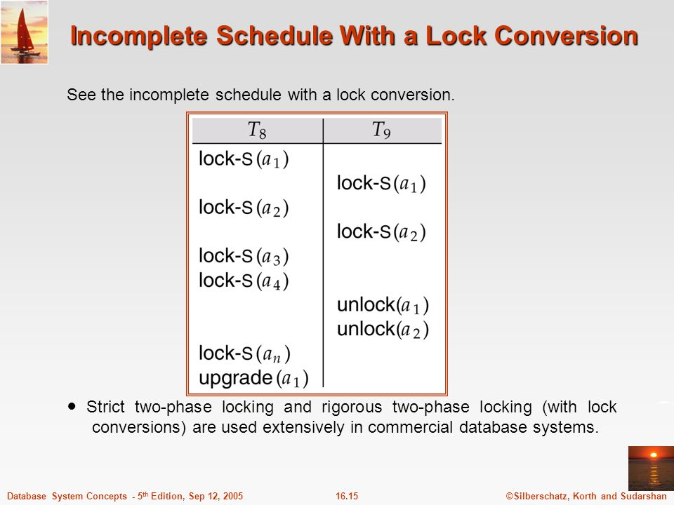 ©Silberschatz, Korth and Sudarshan16.15Database System Concepts - 5 th Edition, Sep 12, 2005 Incomplete Schedule With a Lock Conversion See the incomplete schedule with a lock conversion.