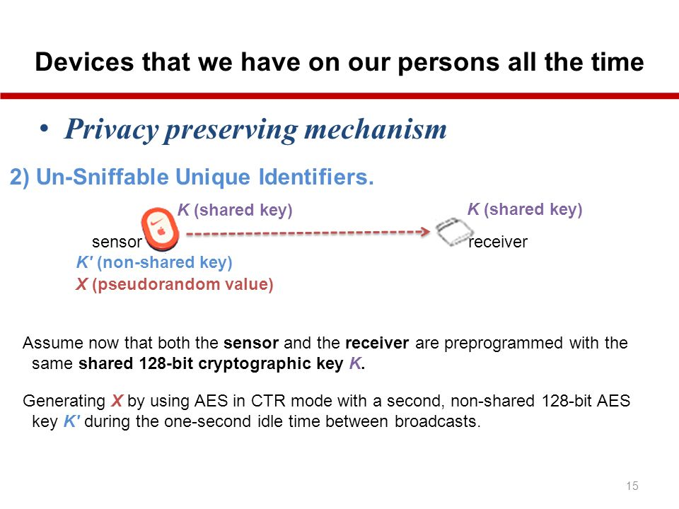 Devices that we have on our persons all the time 15 Privacy preserving mechanism 2) Un-Sniffable Unique Identifiers.