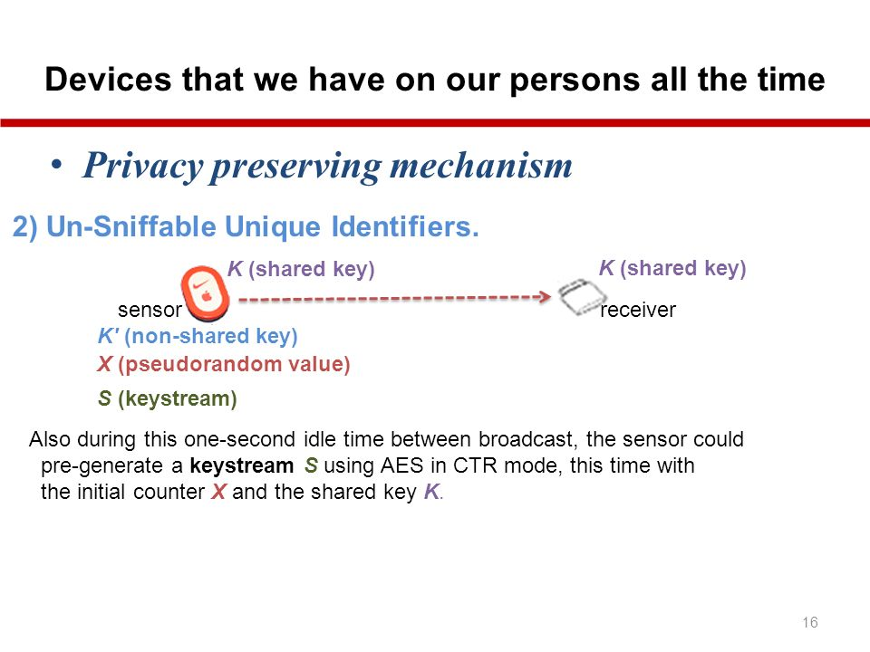 Devices that we have on our persons all the time 16 Privacy preserving mechanism 2) Un-Sniffable Unique Identifiers.