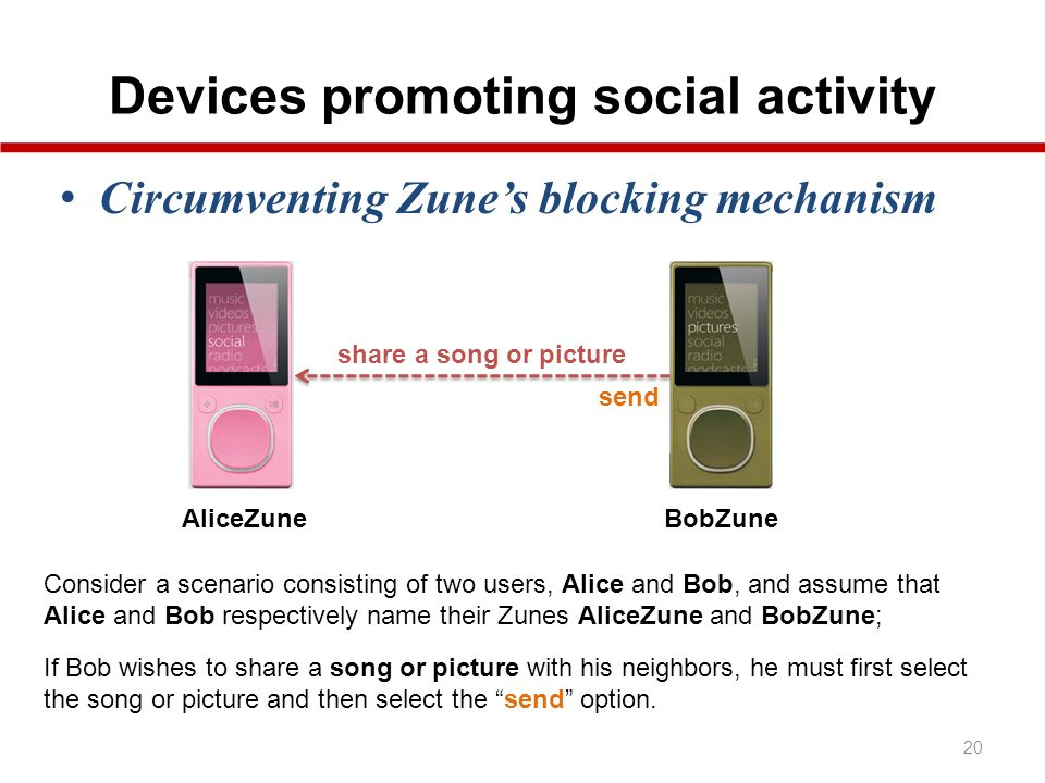 Devices promoting social activity 20 Circumventing Zunes blocking mechanism Consider a scenario consisting of two users, Alice and Bob, and assume that Alice and Bob respectively name their Zunes AliceZune and BobZune; AliceZuneBobZune If Bob wishes to share a song or picture with his neighbors, he must first select the song or picture and then select the send option.
