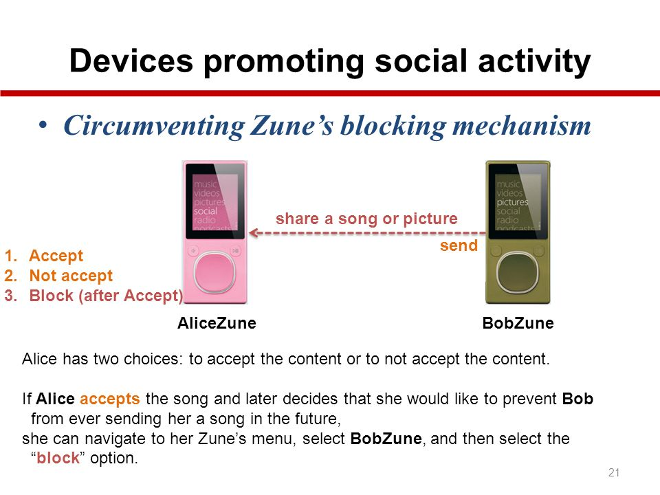 Devices promoting social activity 21 Circumventing Zunes blocking mechanism AliceZuneBobZune share a song or picture send Alice has two choices: to accept the content or to not accept the content.