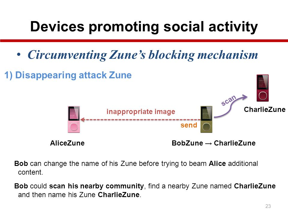 Devices promoting social activity 23 Circumventing Zunes blocking mechanism AliceZuneBobZune CharlieZune send 1) Disappearing attack Zune inappropriate image Bob can change the name of his Zune before trying to beam Alice additional content.