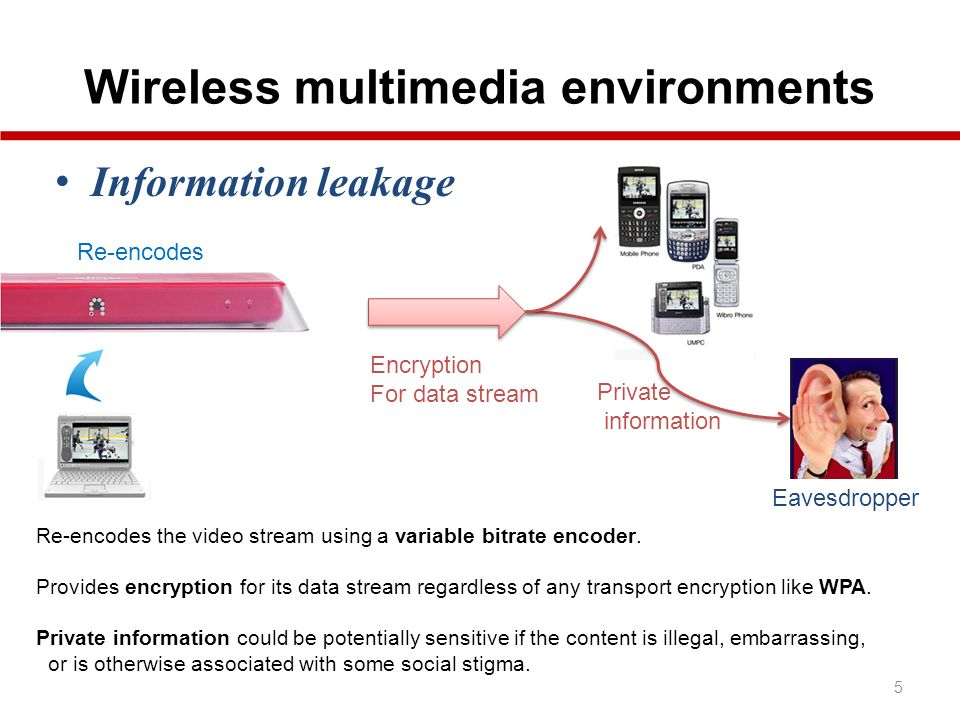 Wireless multimedia environments 5 Information leakage Re-encodes the video stream using a variable bitrate encoder.