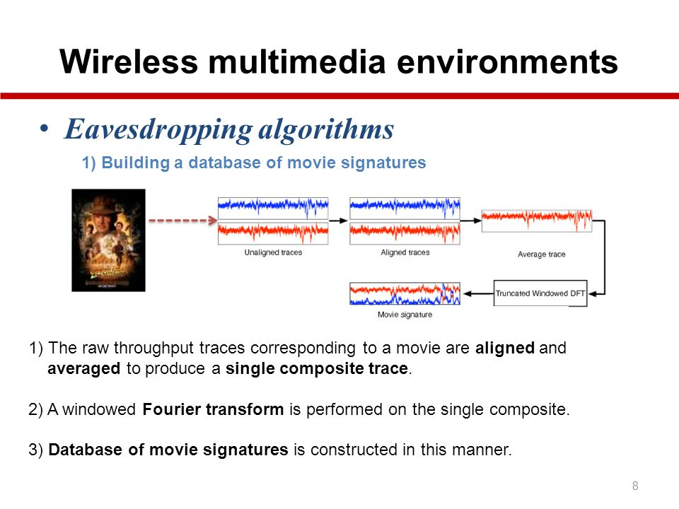 Wireless multimedia environments 8 Eavesdropping algorithms 1) Building a database of movie signatures 1) The raw throughput traces corresponding to a movie are aligned and averaged to produce a single composite trace.