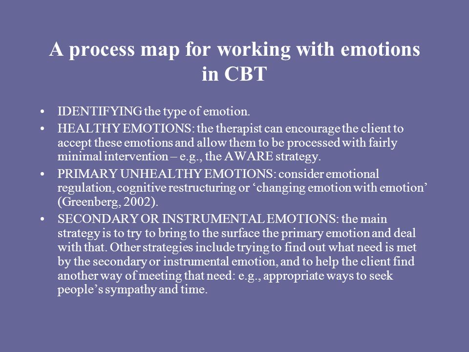 A process map for working with emotions in CBT IDENTIFYING the type of emotion.