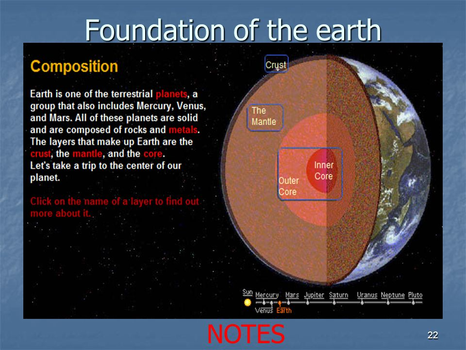 Foundation of the earth 22 NOTES