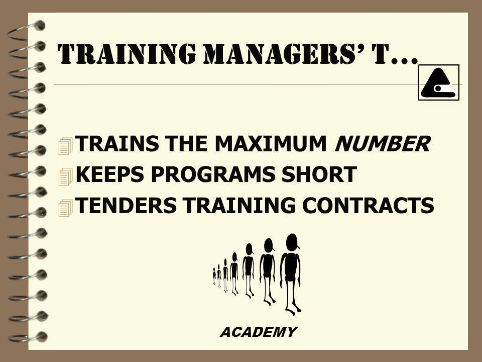 ACADEMY TECHNIQUES USED BY TRAINING MANAGERS