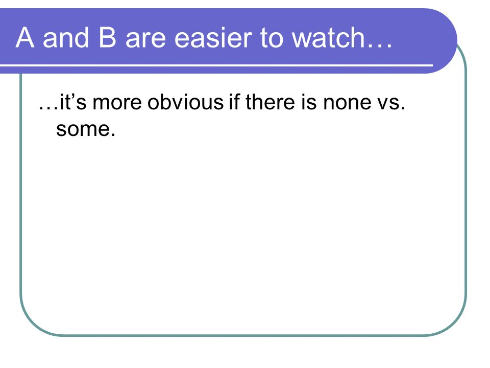 A and B are easier to watch… …its more obvious if there is none vs. some.