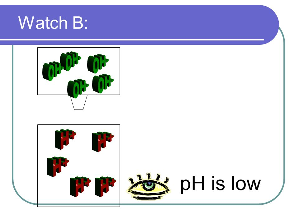 Watch B: pH is low