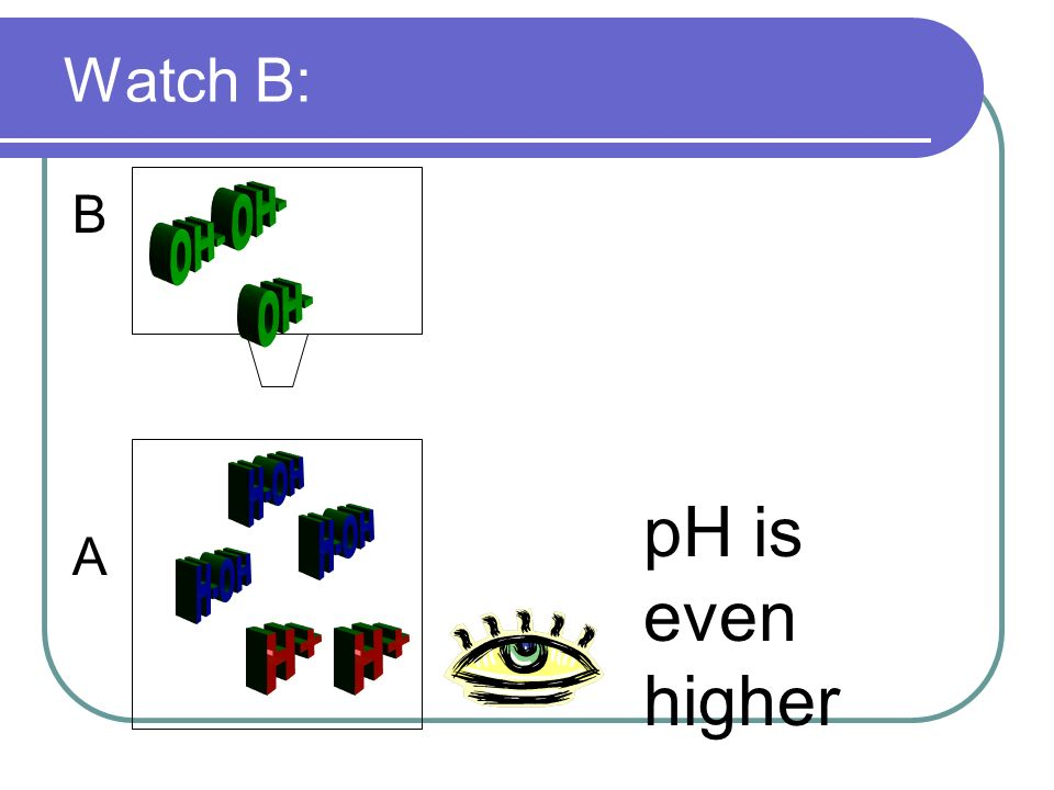 Watch B: B A pH is even higher