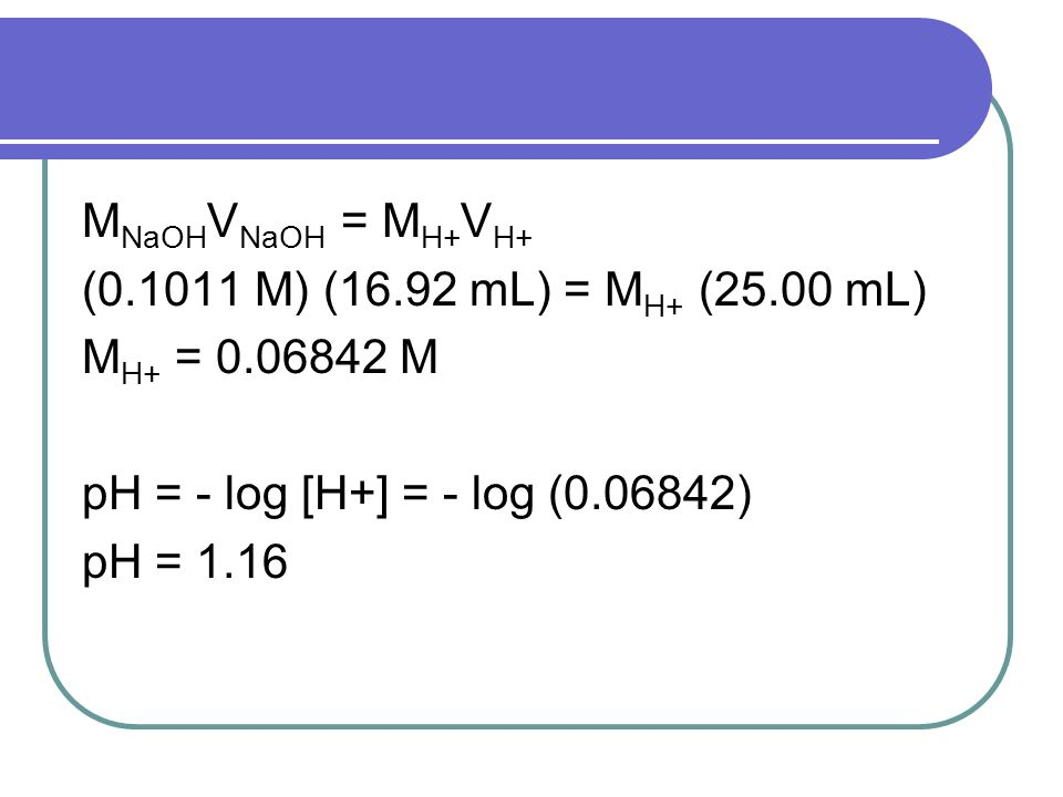 M NaOH V NaOH = M H+ V H+ (0.1011 M) (16.92 mL) = M H+ (25.00 mL) M H+ = 0.06842 M pH = - log [H+] = - log (0.06842) pH = 1.16