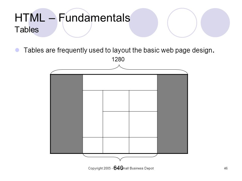 Copyright The Small Business Depot46 HTML – Fundamentals Tables Tables are frequently used to layout the basic web page design.