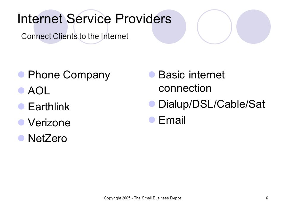 Copyright The Small Business Depot6 Internet Service Providers Connect Clients to the Internet Phone Company AOL Earthlink Verizone NetZero Basic internet connection Dialup/DSL/Cable/Sat