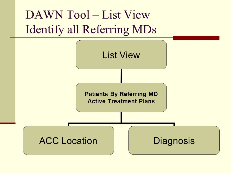 DAWN Tool – List View Identify all Referring MDs List View Patients By Referring MD Active Treatment Plans ACC LocationDiagnosis
