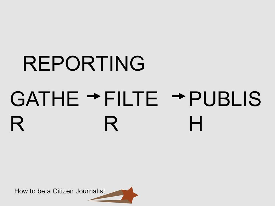 How to be a Citizen Journalist REPORTING PUBLIS H GATHE R FILTE R