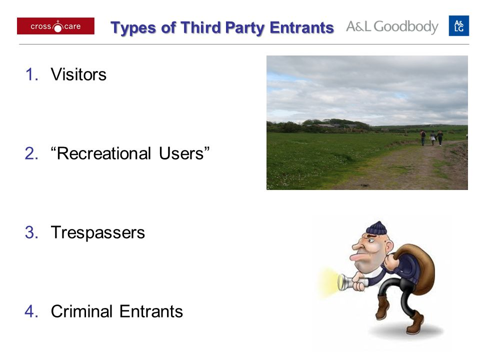 Types of Third Party Entrants Visitors Recreational Users Trespassers Criminal Entrants