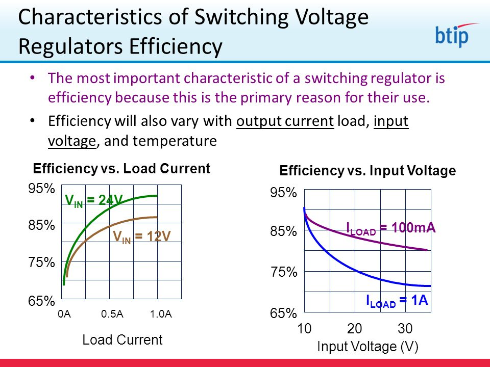 Characteristics of Switching Voltage Regulators Efficiency The most important characteristic of a switching regulator is efficiency because this is the primary reason for their use.