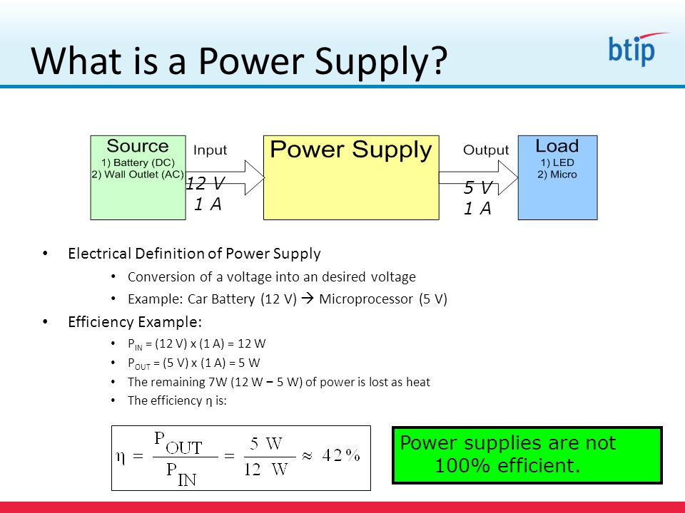 What is a Power Supply.
