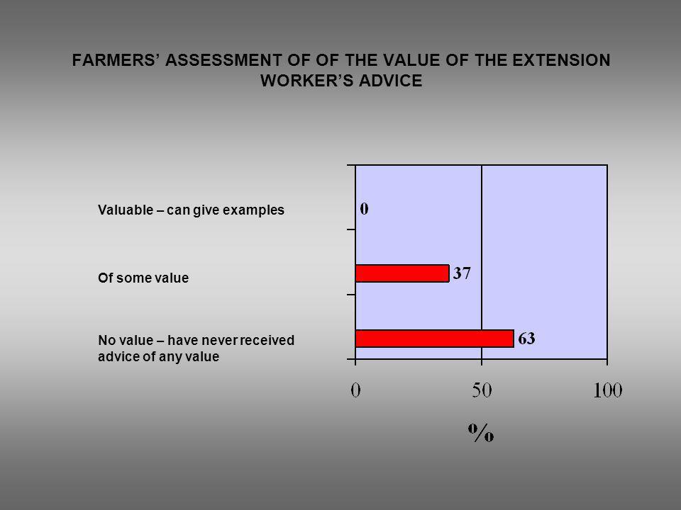 FARMERS ASSESSMENT OF OF THE VALUE OF THE EXTENSION WORKERS ADVICE Valuable – can give examples Of some value No value – have never received advice of any value