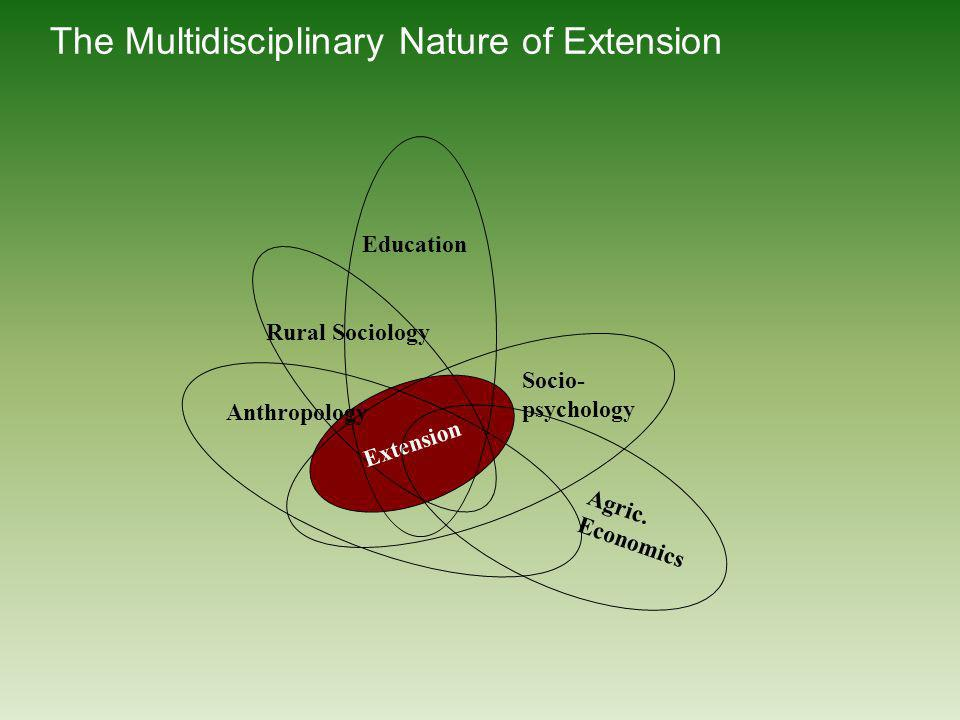 The Multidisciplinary Nature of Extension Extension Education Rural Sociology Socio- psychology Anthropology Agric.