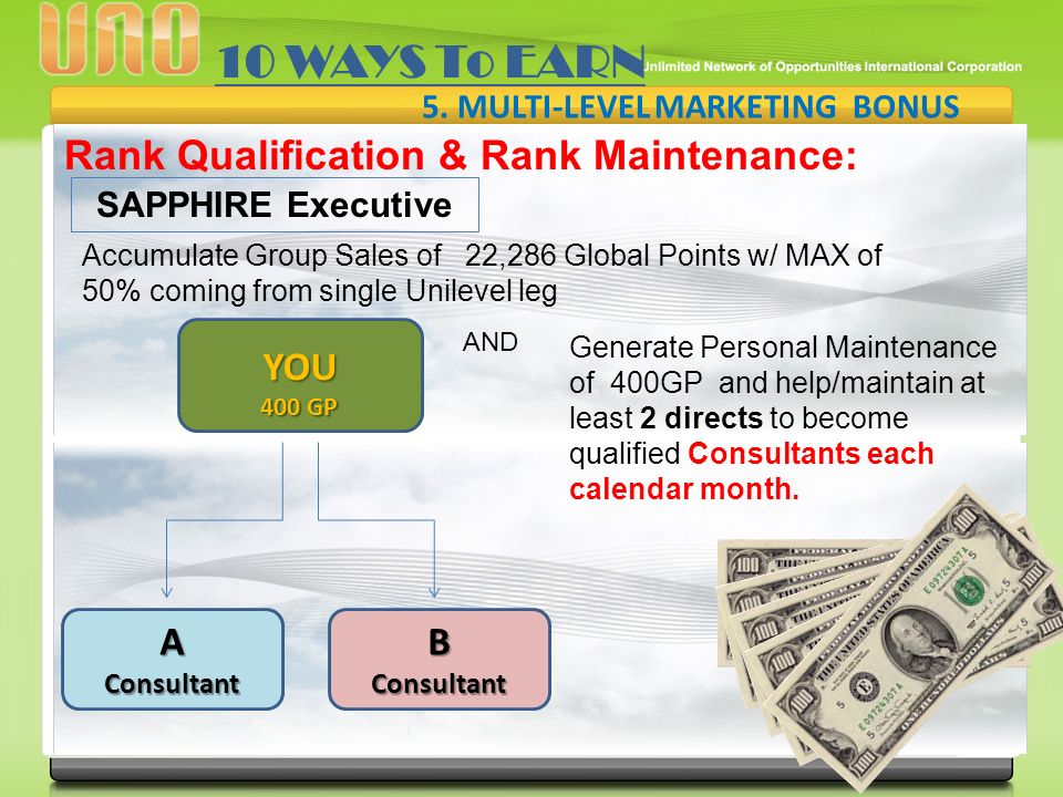 v Rank Qualification & Rank Maintenance: Accumulate Group Sales of 22,286 Global Points w/ MAX of 50% coming from single Unilevel leg 10 WAYS To EARN 5.
