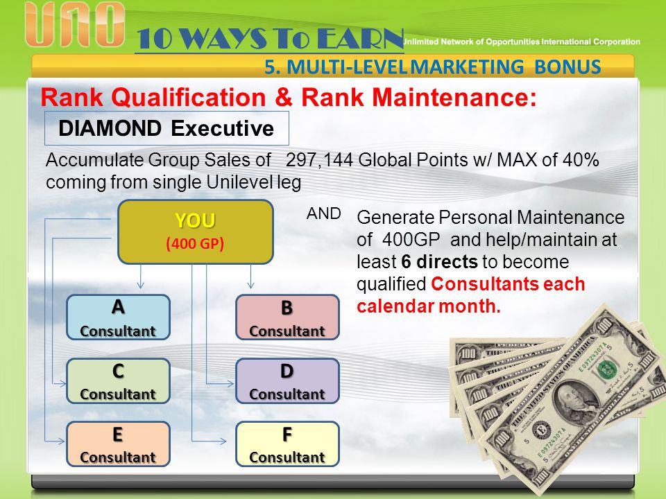 v Rank Qualification & Rank Maintenance: Accumulate Group Sales of 297,144 Global Points w/ MAX of 40% coming from single Unilevel leg 10 WAYS To EARN 5.