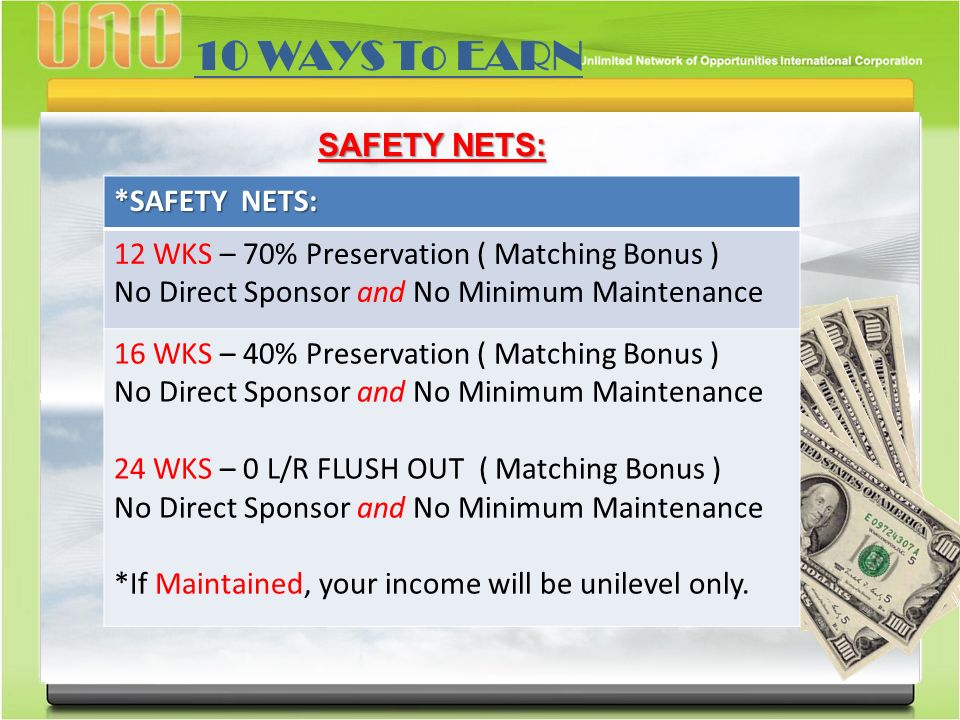 *SAFETY NETS: 12 WKS – 70% Preservation ( Matching Bonus ) No Direct Sponsor and No Minimum Maintenance 16 WKS – 40% Preservation ( Matching Bonus ) No Direct Sponsor and No Minimum Maintenance 24 WKS – 0 L/R FLUSH OUT ( Matching Bonus ) No Direct Sponsor and No Minimum Maintenance *If Maintained, your income will be unilevel only.