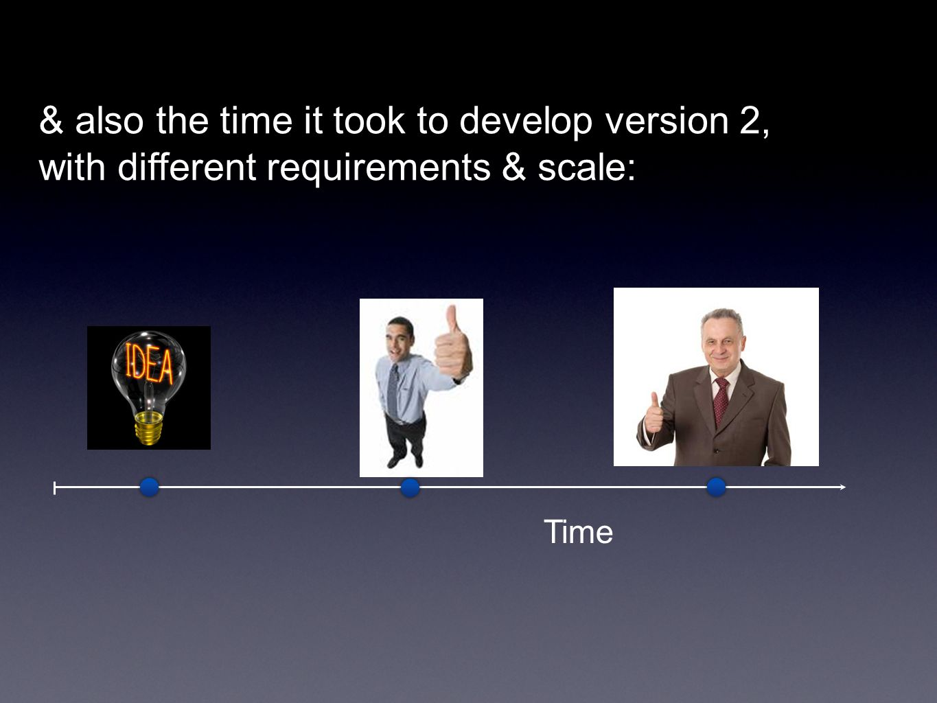 Time & also the time it took to develop version 2, with different requirements & scale: