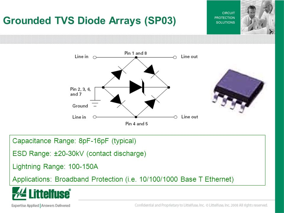 14 Version01_100407 Grounded TVS Diode Arrays (SP03) Capacitance Range: 8pF-16pF (typical) ESD Range: ±20-30kV (contact discharge) Lightning Range: 100-150A Applications: Broadband Protection (i.e.